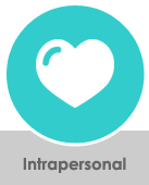 warriewood childcare intrapersonal